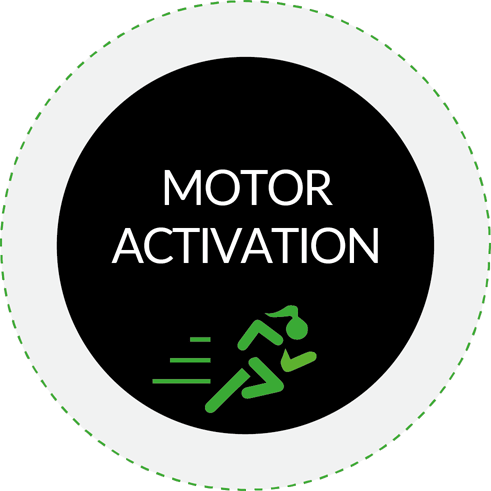 Motor Activaction Interference Reaxing Training Method