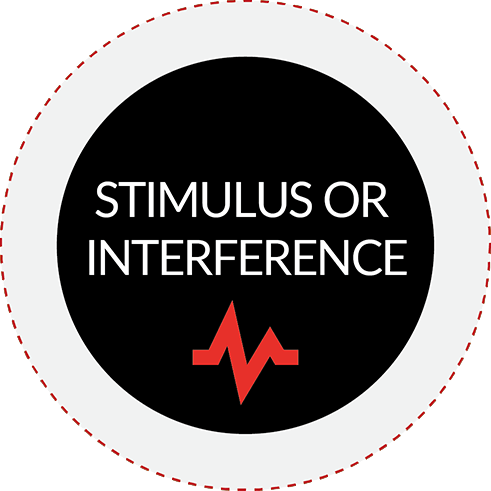 Stimulus Interference Reaxing Training Method
